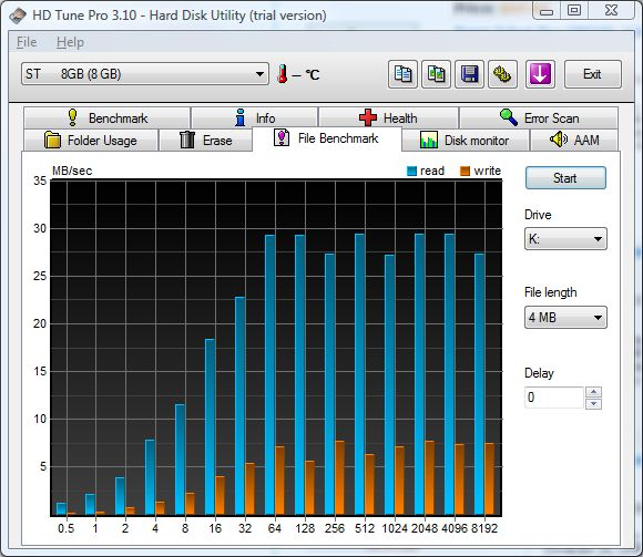 graph image of 4mb hard drive tuning results