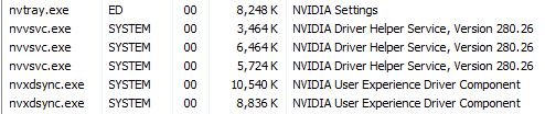 Task Manager's nVidia tasks with default install