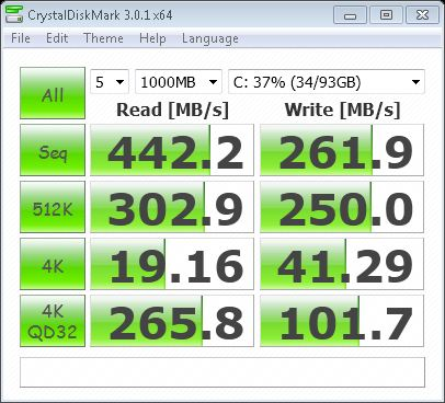 The Samsung SSD posts some serious disk performance numbers
