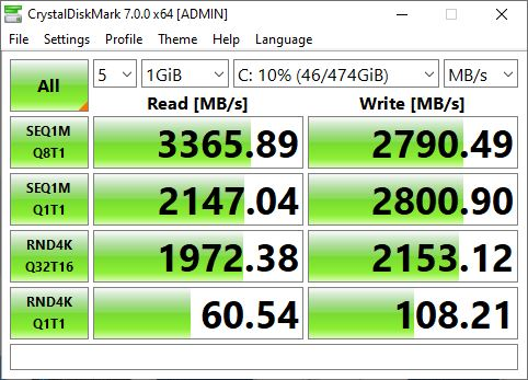 Dell 7080 Micro CrystalDiskMark results