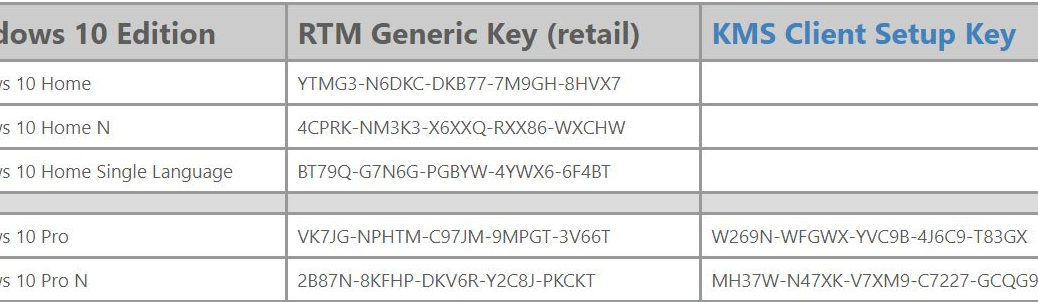Using Windows 10 Generic Keys is easy, if you know where to find them.