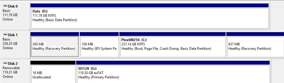 Relearning X220 Tablet Macrium Restore Takes Time.disk layout