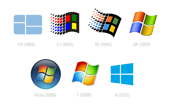 Pondering Free Windows Upgrades