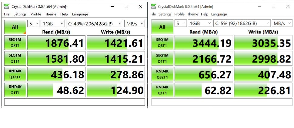 New NVMe System Delivers Formidable Punch